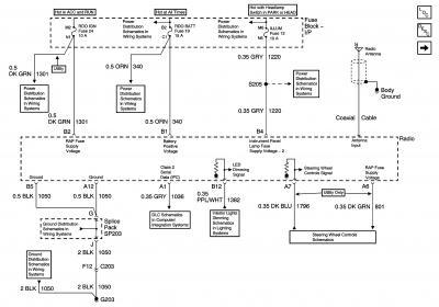 car speaker wiring diagram 96 blazer car speaker wiring diagram crutchfield