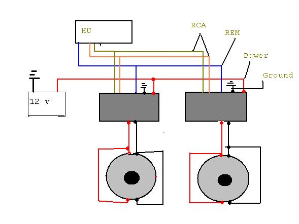 two amps diagram wiring diagrams schematics rh sapphirestudios co wiring two amps with input from receiver wiring two amps to two subs