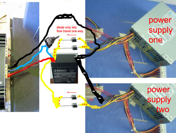 pc power supply powering car amplifier in home ecoustics com as you can see ive made a simple paint picture diagram follow that and you should be fine the blue wire is the remote wire it turns on your amplifyer