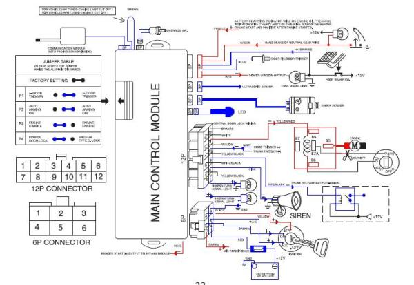 377255 100 [ security alarm wiring diagram ] wiring diagrams car alarm clifford car alarm wire diagram at readyjetset.co