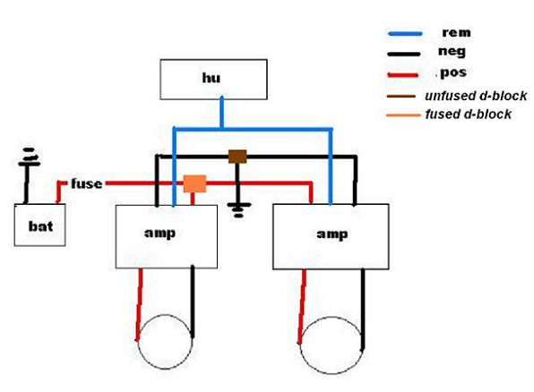 amp wiring diagram meetcolab 2 amp wiring diagram wiring two amps wiring auto wiring diagram schematic on wiring two