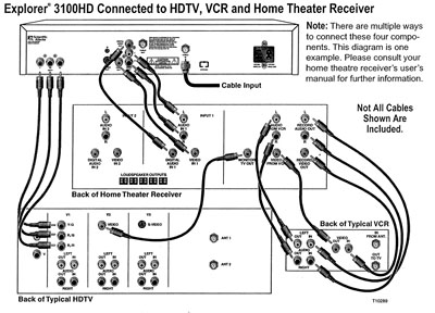 Dual Car Audio Manual on hvac dual capacitor wiring diagram