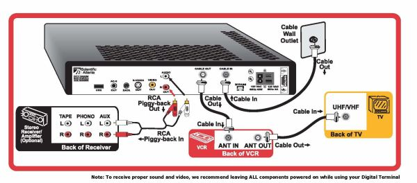 123771 the ultimate theatre setup guide ecoustics com foxtel wiring diagram at alyssarenee.co