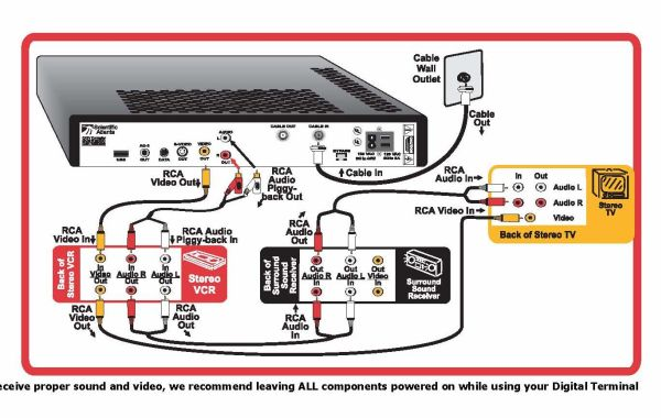 123773 the ultimate theatre setup guide ecoustics com foxtel wiring diagram at alyssarenee.co