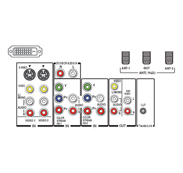 Car Audio Rca as well Sony Dvd Wiring Diagram furthermore Sonos Alternatives Sonos Buying Guide further Diagram Samsung Surround moreover Stereo To 5 1 Channel Converter Circuit. on wiring diagram home theater system