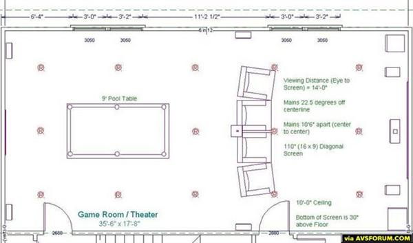 Please help want decent home theater not sure what to for Home theater room size