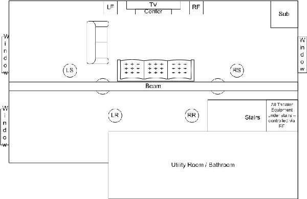 finishing basement need help planning surround sound com 1 my basement is a rectangular shape due to the placement of windows the tv pretty much has to go in the center of the long wall