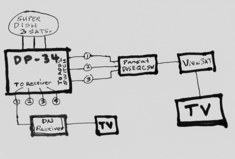Directv Hd Dvr Wiring Diagram likewise Direct Tv Swm Wiring Diagrams also Hopper Joey Wiring Diagram besides Dji Phantom 1 Wiring Diagram also Whirlpool Wed8600yw0 Dryer Wiring Diagram. on wiring diagram for dish hopper