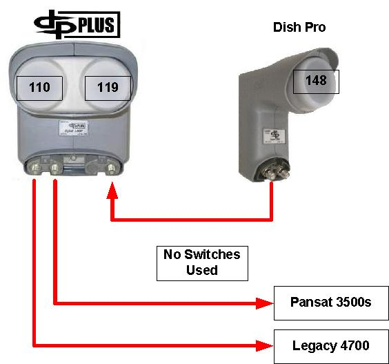 latest lnb installed dishpro 1000plus 2 will pansat work archive rh ecoustics com Dish Pro LNBF Wiring-Diagram Dish 1000 Wiring Diagram