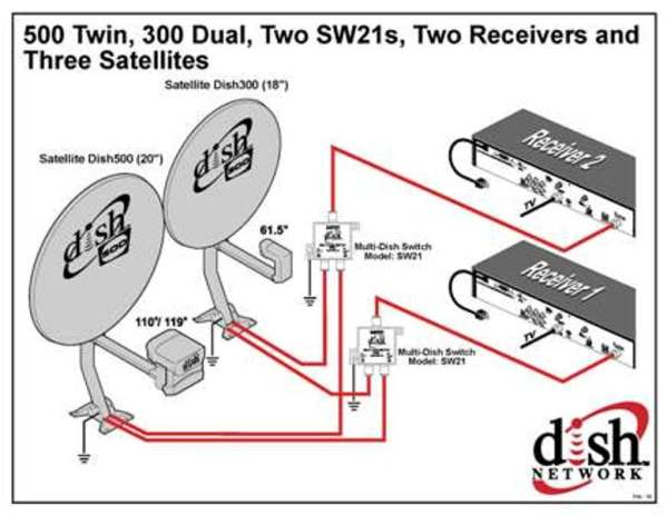 second receiver in bedroom . splitting signal - archive ... dish network antenna wiring diagram dish network hopper wiring diagram