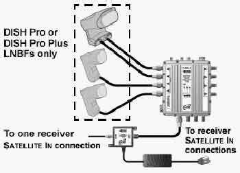 643988 directv dish question archive through august 03, 2010 dpp44 switch wiring diagram at alyssarenee.co