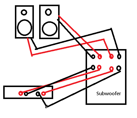 how to connect subwoofer to amp without sub out