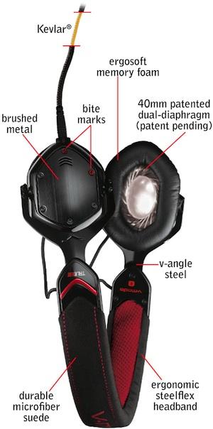 V-MODA True Blood V-80 On-Ear Headphones - Materials