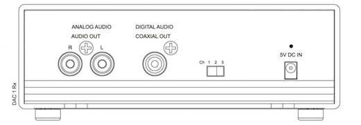 NAD DAC 1 Wireless USB Digital-to-Analog Converter - Back