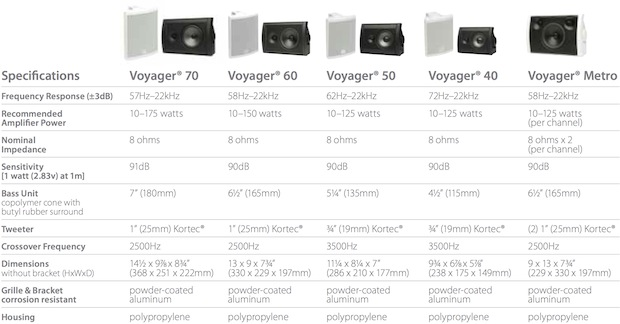 Boston Acoustics Voyager Series Outdoor Speakers