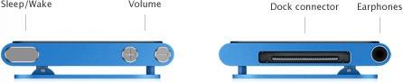 iPod nano ports