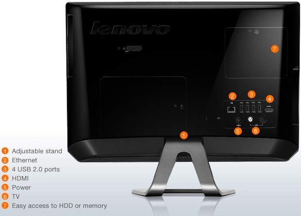 Lenovo C325 All-In-One Desktop PC - Back