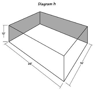 Diagram H: The Golden Cubiod