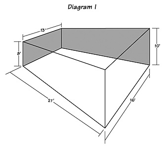 Diagram I: The Golden Trapagon