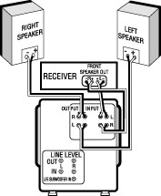 119796 all you need to know about bass management ecoustics com polk audio subwoofer wiring diagram at crackthecode.co