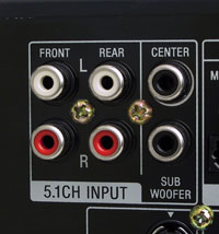 Multichannel Analog Input