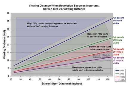 Screen-Size-Chart