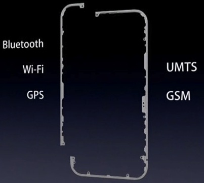 Apple iPhone 4 Antenna Design