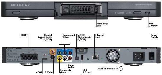 Netgear EVA9150