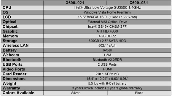 MSI X600 Specifications