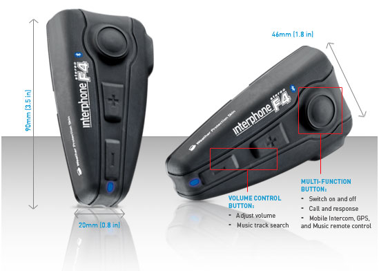 BlueAnt Interphone F4 Bluetooth Headset Measurements