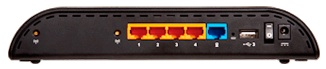 CradlePoint MBR1200 Failsafe Gigabit N Router - Ports