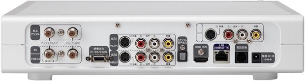Motorola VIP2060 IPTV DVR - Back Ports