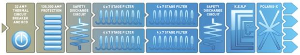 IsoTek Super Titan Power Conditioner - Circuit Diagram