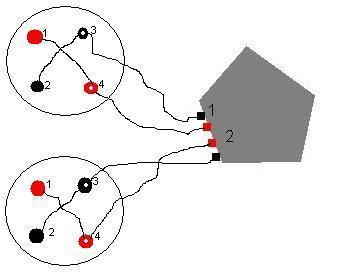 Sony Diagram