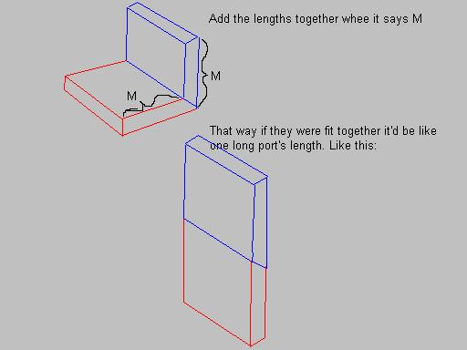 How do you measure the length of a slot port - ecoustics com