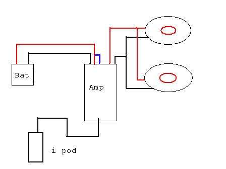 sonic electronix wiring diagram with Alpine Mrp F300 Wiring on Alpine Mrp F300 Wiring likewise