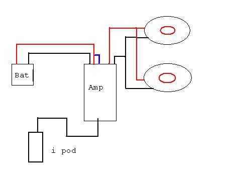 is this amp dead or am i doing something wrong ecoustics com rh ecoustics com