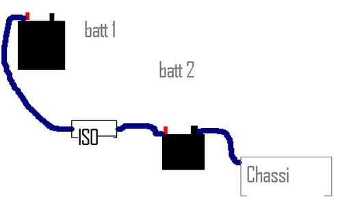 Car Audio 2 Battery Diagram Trusted Wiring Diagram