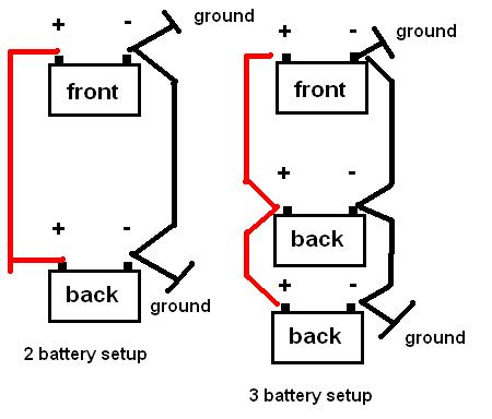 Dual Battery Wiring Diagram Car Audio on wiring diagram dual battery system