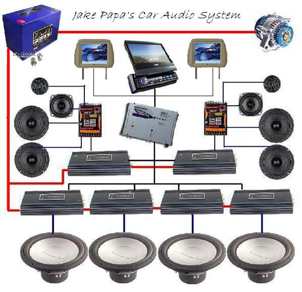 373058 Wire A Car Stereo System on car battery wires, car speakers, car transmission wires, car alarm wires, car wiring harness, car cd wires, audio wires, amp wires, car engine wires, camera wires,