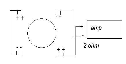 how to wire a quad 2 ohm voice coil sub ecoustics com rh ecoustics com quad voice-coil subwoofer wiring diagram Quad 12 Subwoofer Box