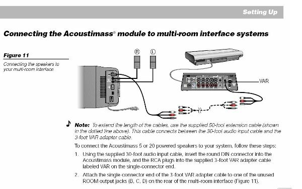 Need help DIY BOSE LIFESTYLE 50 link cables - ecoustics.com Bose Acoustim Audio In Cable Wire Diagram on