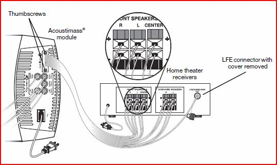 can i bypass the subwoofer and connect speakers straight up the rh ecoustics com bose acoustimass 10 wiring bose acoustimass 5 series ii wiring diagram