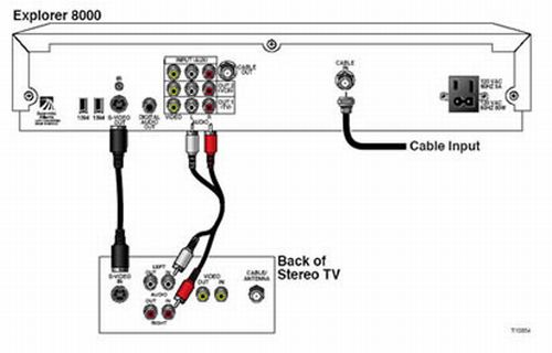 Fine s video cable wiring diagram mold schematic diagram series cable wiring diagram s electrical fasett info archive through january 21 2005 the ultimate theatre setup guide asfbconference2016 Image collections