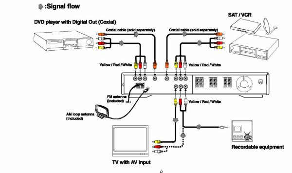 Home Theater Wiring Chart Blank - Trusted Wiring Diagrams •