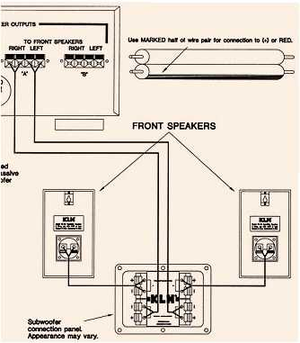 passive subwoofer stereo wiring wiring diagrams rh pinupstudio co Passive Subwoofer to Receiver Connect passive subwoofer connect