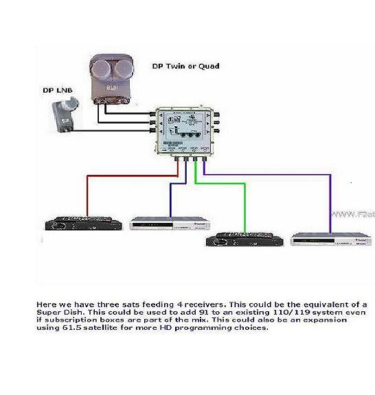 426871  Lnb Receiver Wiring Diagram on rc car diagram, receiver timer, receiver circuit diagram, receiver valve, receiver parts diagram, receiver block diagram, bass diagram,