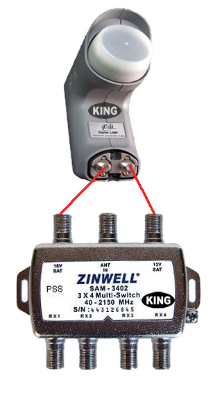 Circular Or Linear Lnb  Whats The Difference
