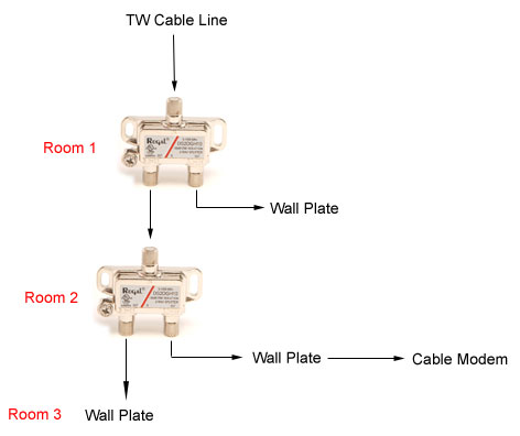 cable splitter ecoustics com rh ecoustics com VGA Cable Wiring Diagram time warner cable phone wiring diagram