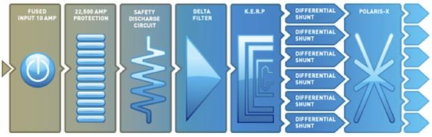 IsoTek Diagram